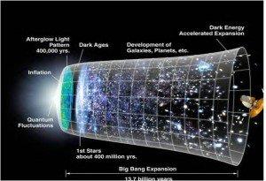 big-bang-300x205